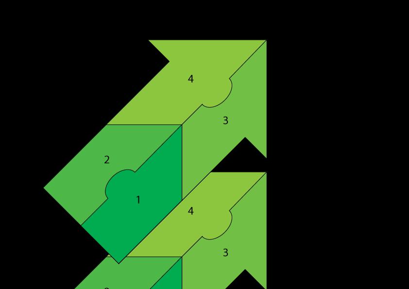 sociale innovatie puzzel